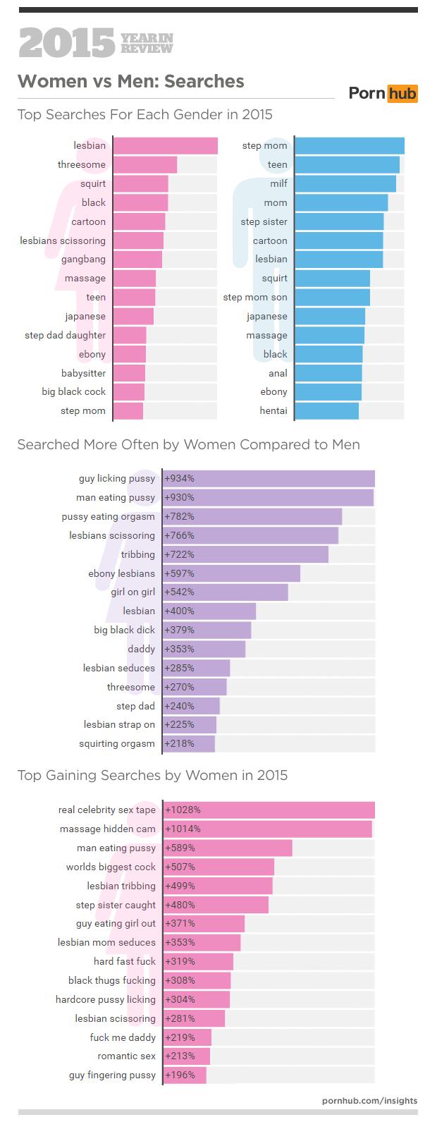 Kaj so na Porhubu iskali moški in kaj ženske?