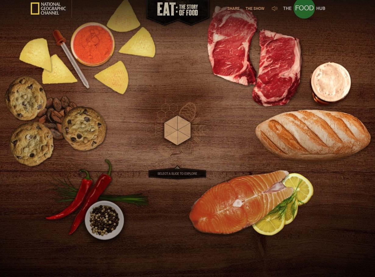 Poučne spletne strani: odkrijte zgodovino hrane.