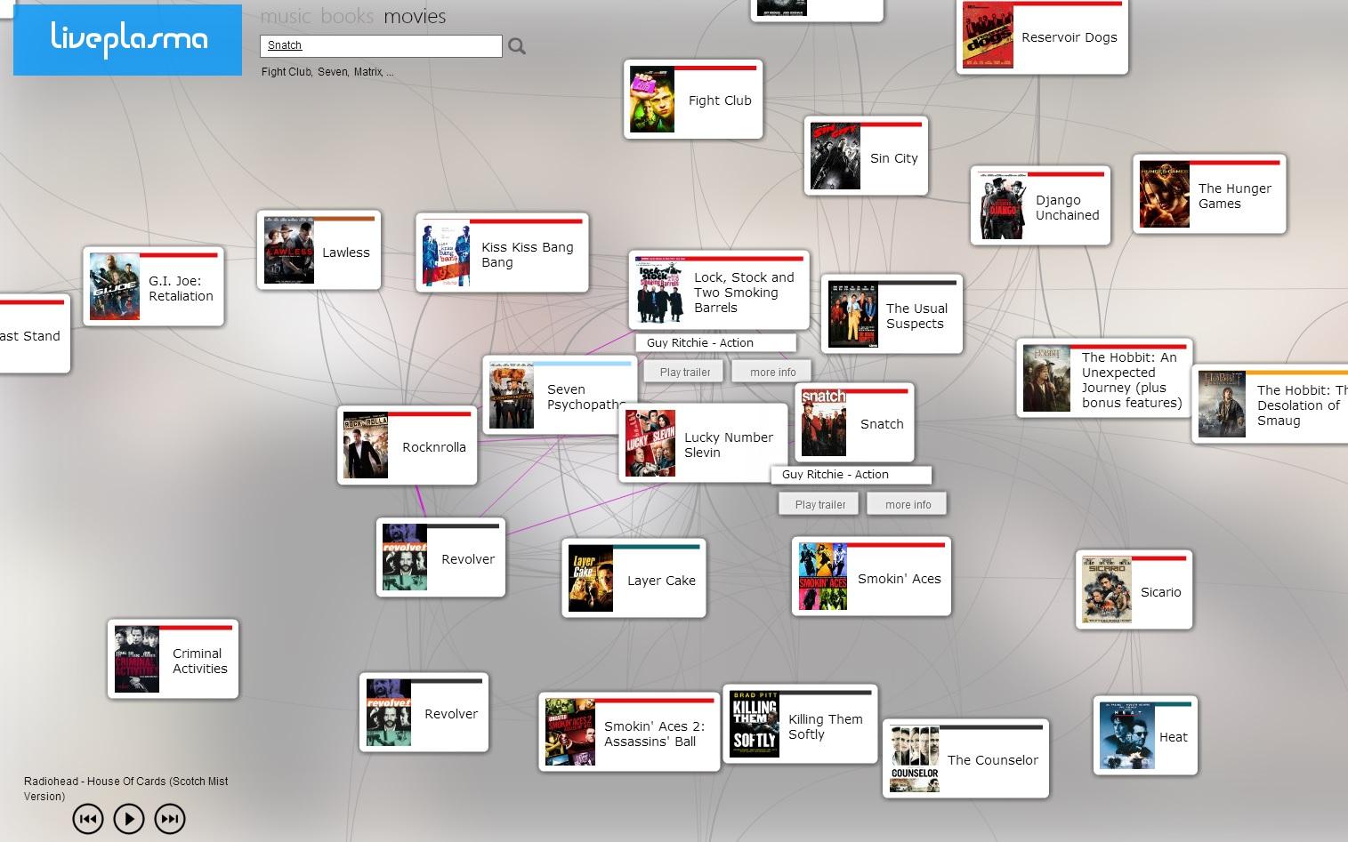 Spletna stran Liveplasma.