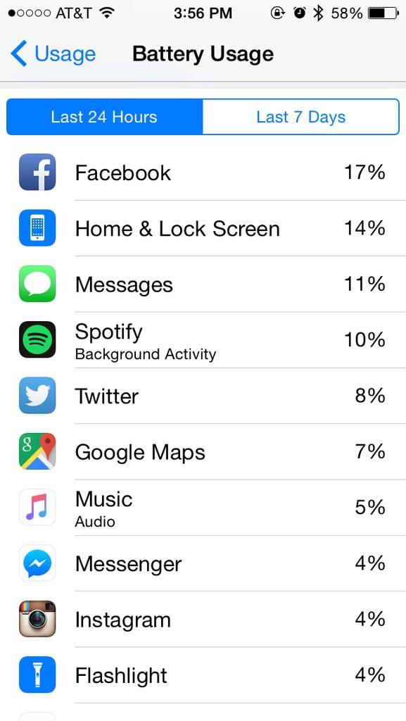 Podaljšaj življenje bateriji telefona