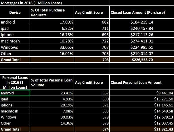 Krediti v letu 2016.
