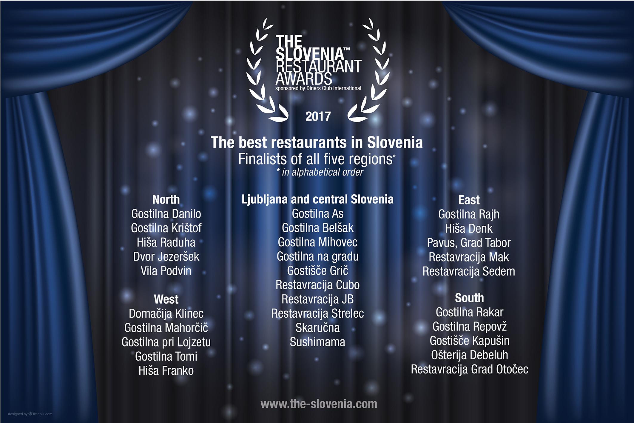 Vsi finalisti izbora za najboljšo restavracijo.