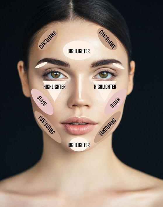 S senčenjem lahko optično zožate obraz.